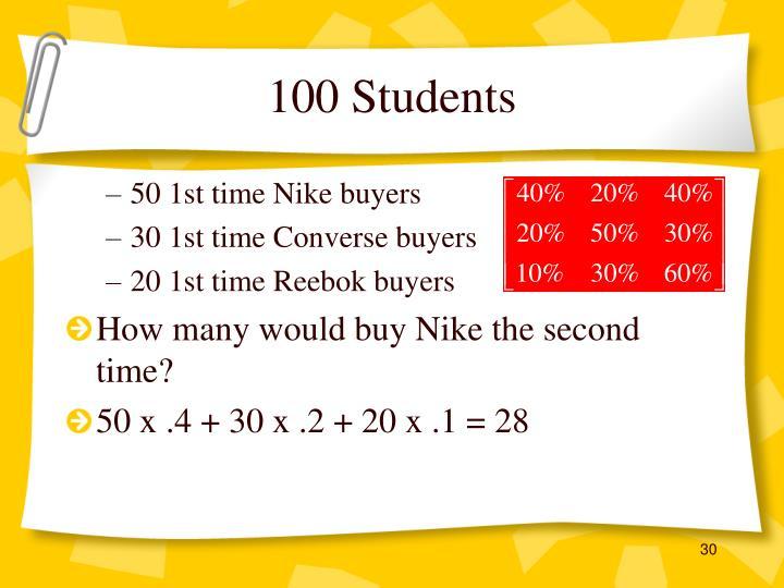 100 Students