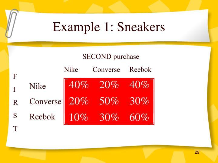 Example 1: Sneakers