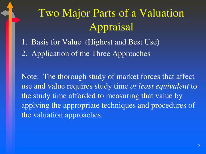 Two Major Parts of a Valuation Appraisal