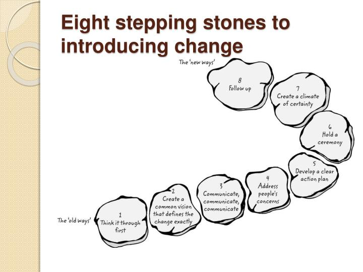 Eight stepping stones to introducing change