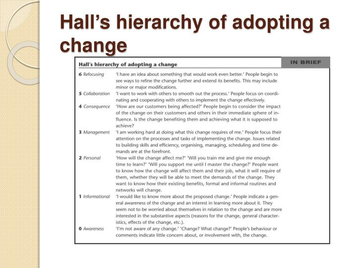 Hall's hierarchy of adopting a change