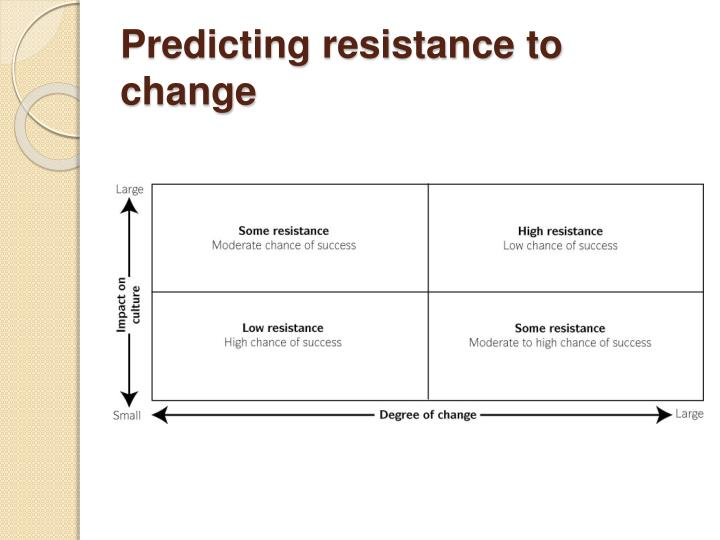Predicting resistance to change