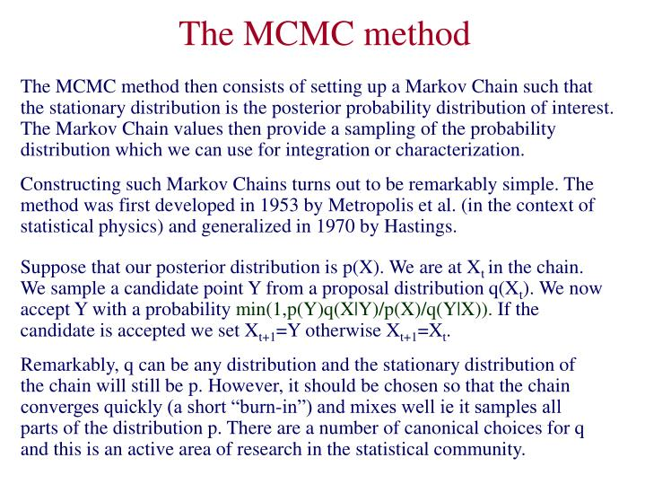 The MCMC method