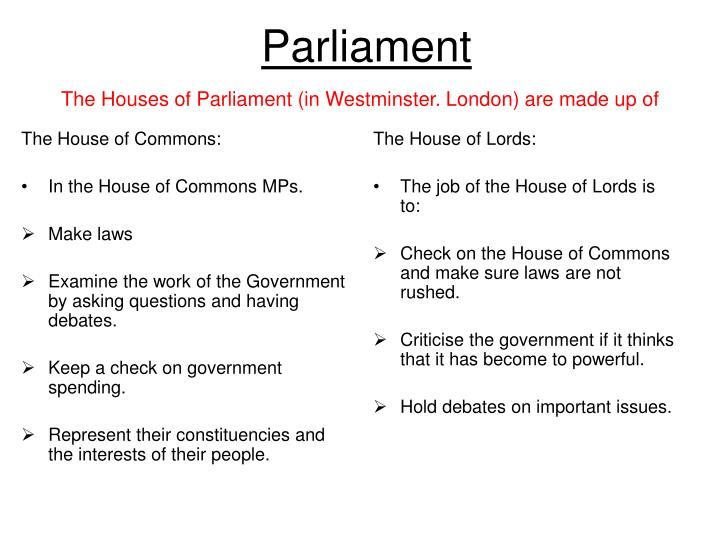 The House of Commons: