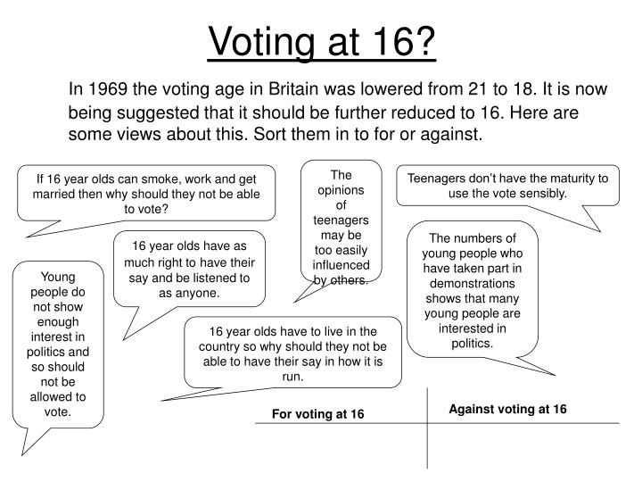 Voting at 16?
