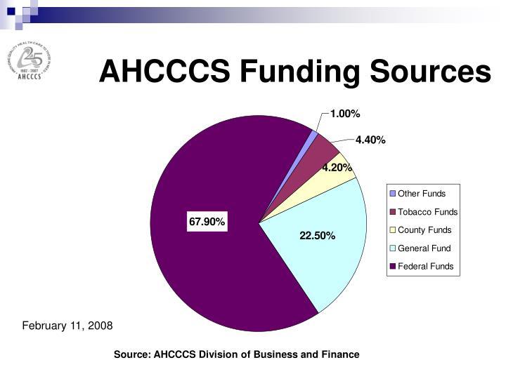 AHCCCS Funding Sources