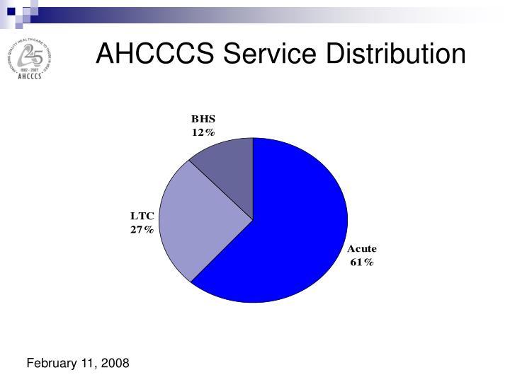 AHCCCS Service Distribution