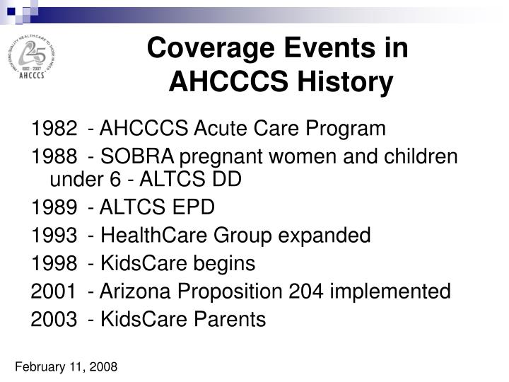 Coverage Events in
