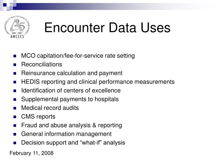 Encounter Data Uses