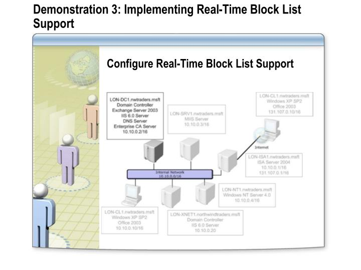 Demonstration 3: Implementing Real-Time Block List Support