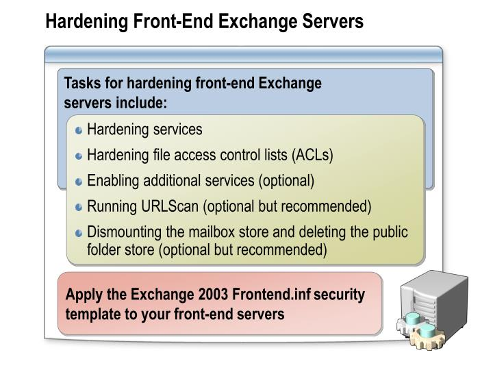 Hardening Front-End Exchange Servers