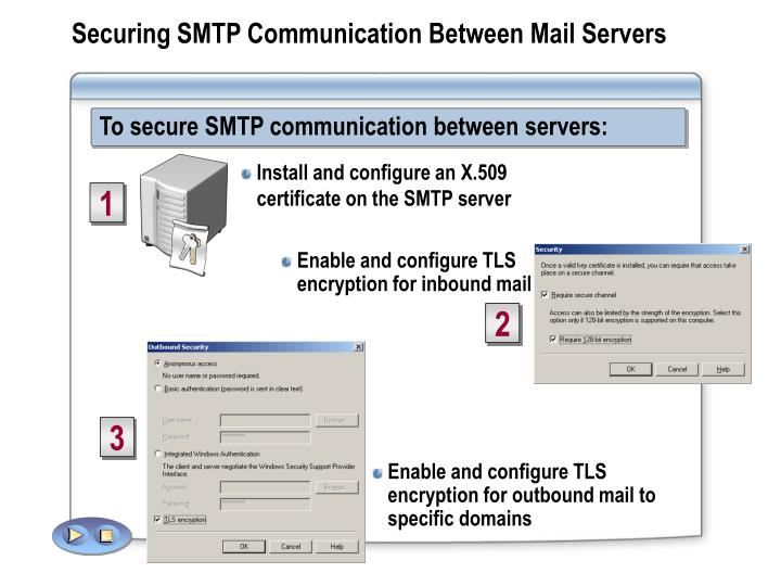 Install and configure an X.509 certificate on the SMTP server