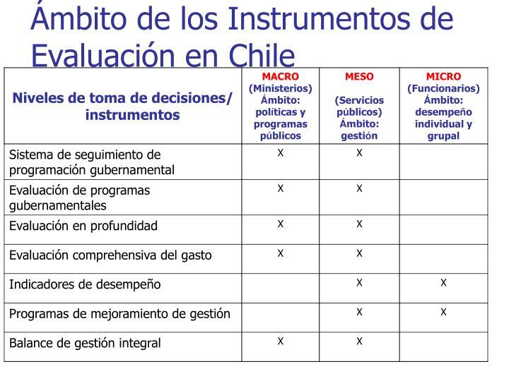 Ámbito de los Instrumentos de Evaluación en Chile