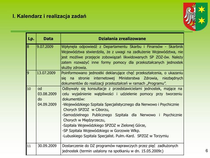 I. Kalendarz i realizacja zadań