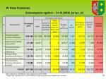 iii dane finansowe