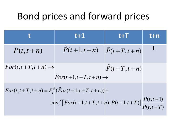 Bond prices and forward prices