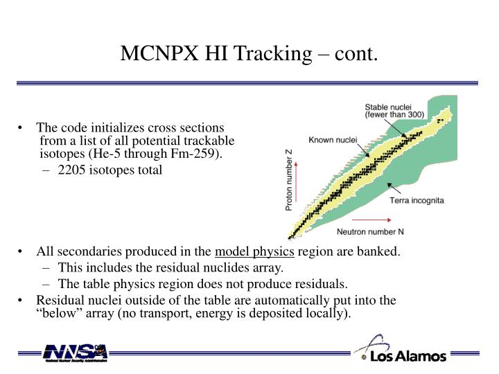 MCNPX HI Tracking – cont.