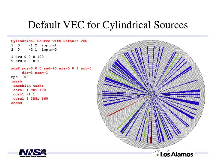 Default VEC for Cylindrical Sources