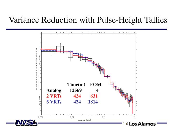 Variance Reduction with Pulse-Height Tallies