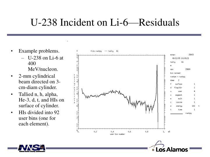 U-238 Incident on Li-6