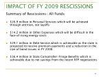 impact of fy 2009 rescissions4