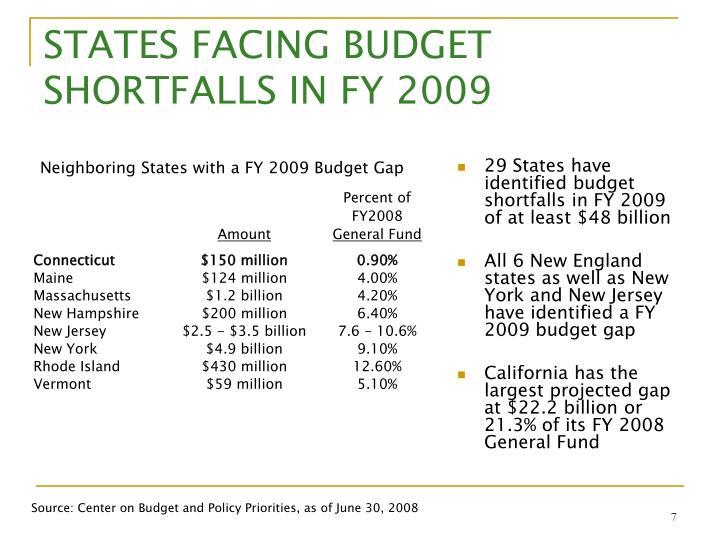 STATES FACING BUDGET SHORTFALLS IN FY 2009