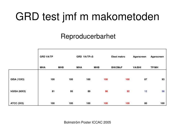 GRD test jmf m makometoden