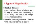 4 types of magnification