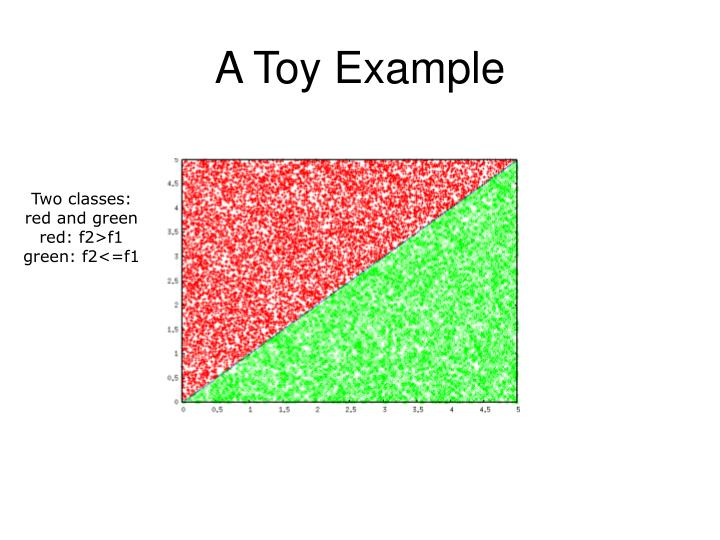 A Toy Example