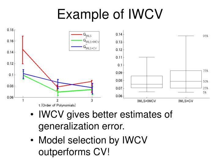Example of IWCV