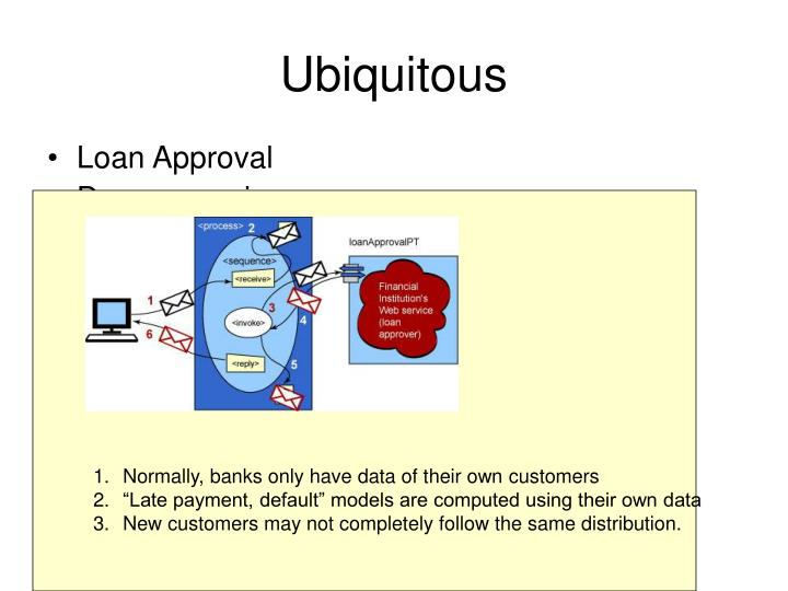 Normally, banks only have data of their own customers