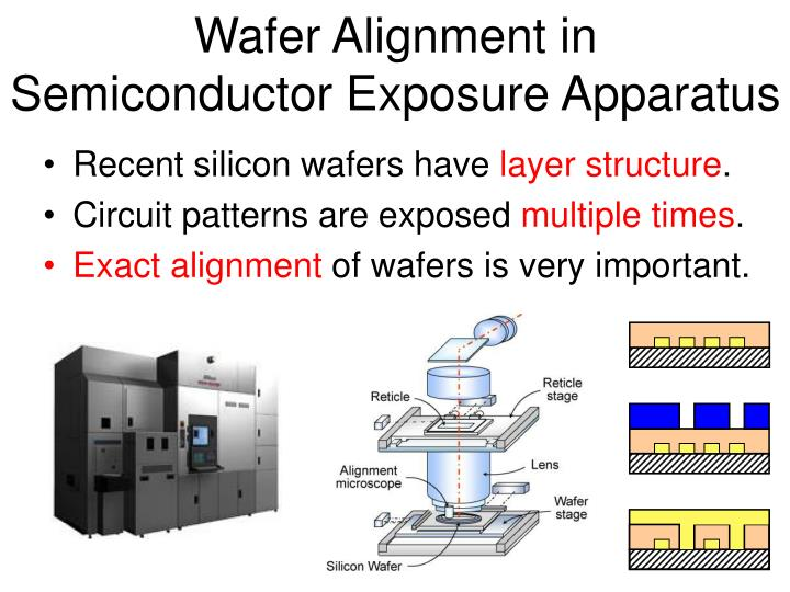 Wafer Alignment in