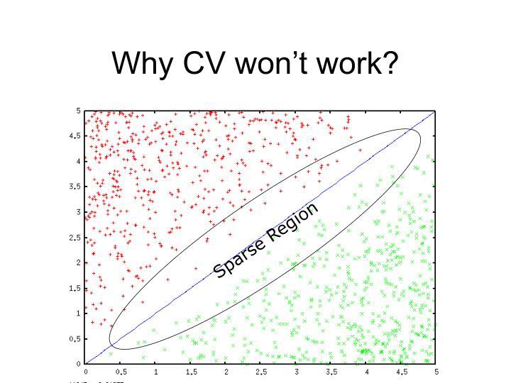 Why CV won't work?