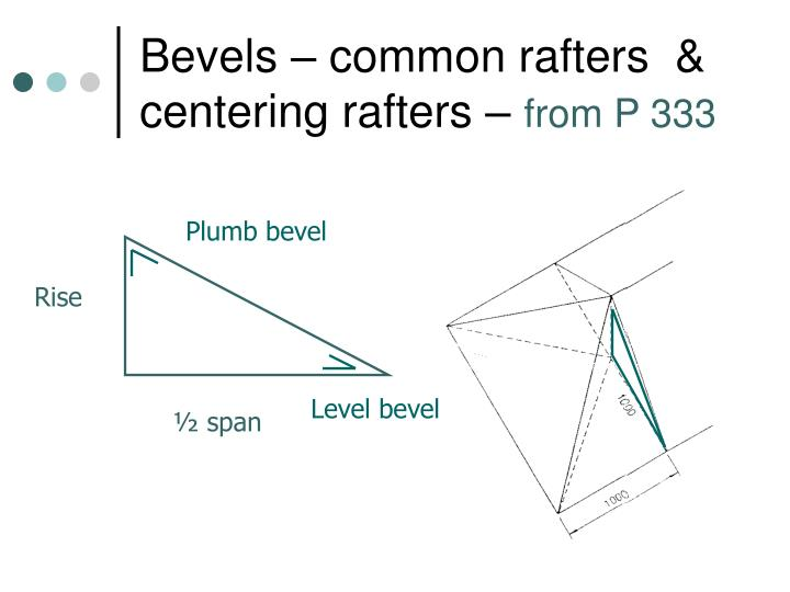 Bevels – common rafters  &                centering rafters –