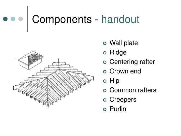 Components -