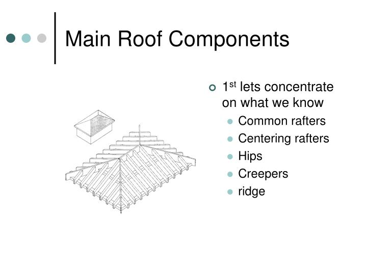 Main Roof Components