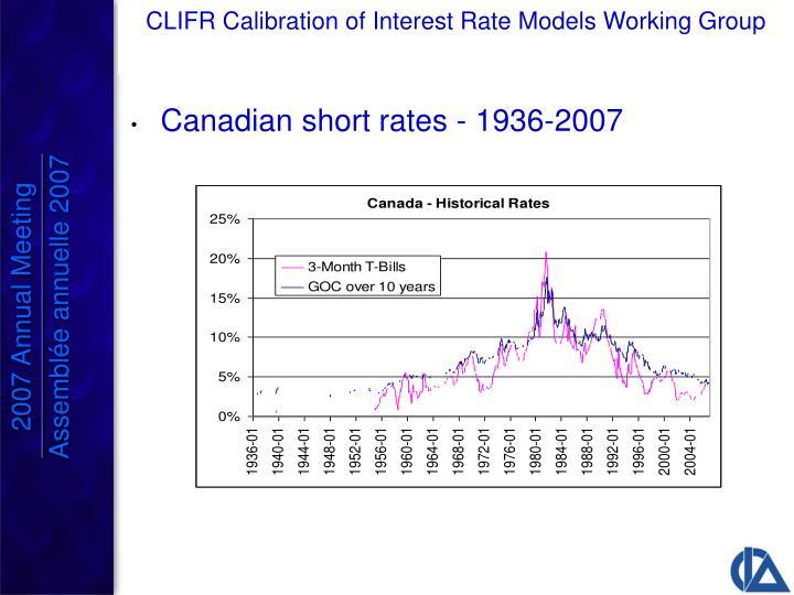 Canadian short rates - 1936-2007