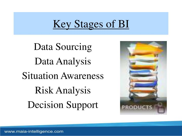 Key Stages of BI