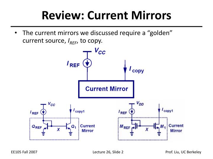 Review current mirrors
