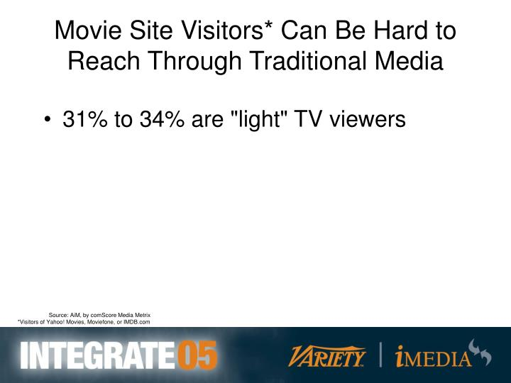 Movie Site Visitors* Can Be Hard to Reach Through Traditional Media