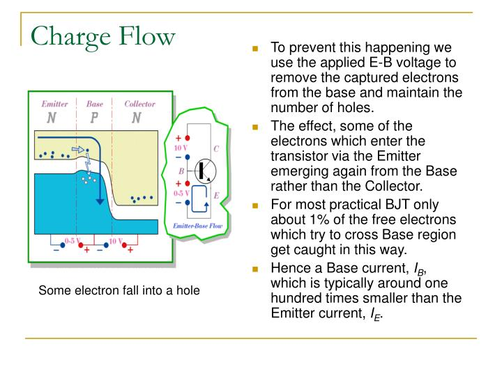 Charge Flow