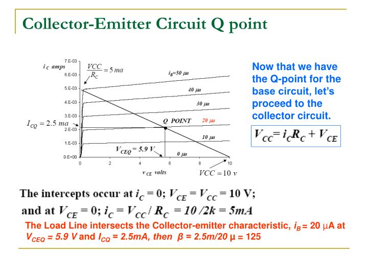 Collector-Emitter Circuit Q point