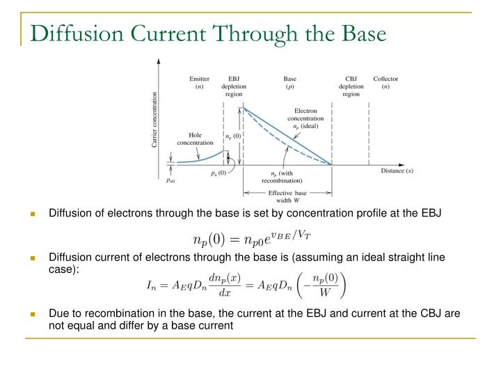 Diffusion Current Through the Base