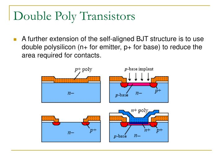 Double Poly Transistors