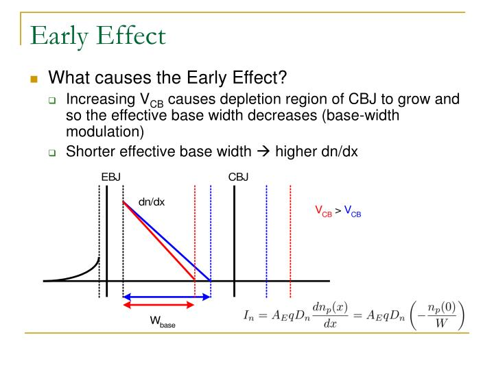 Early Effect