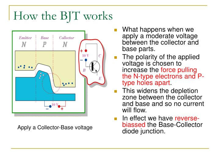 How the BJT works
