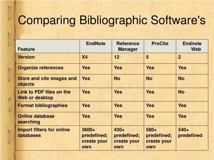 Comparing Bibliographic Software's