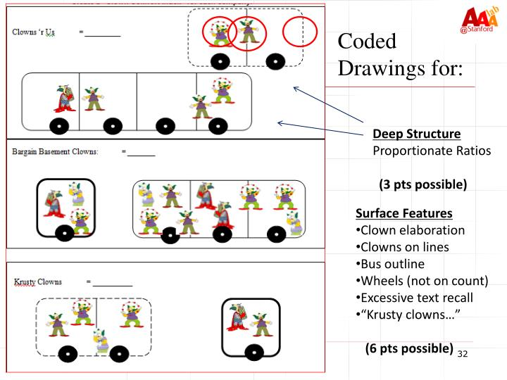 Coded Drawings for: