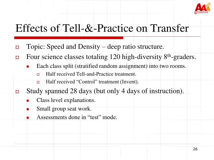 Effects of Tell-&-Practice on Transfer