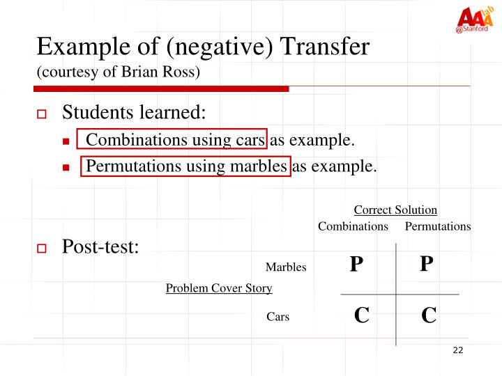Example of (negative) Transfer